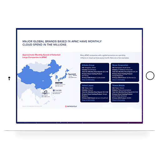 2021 APAC Cloud Market Report hero