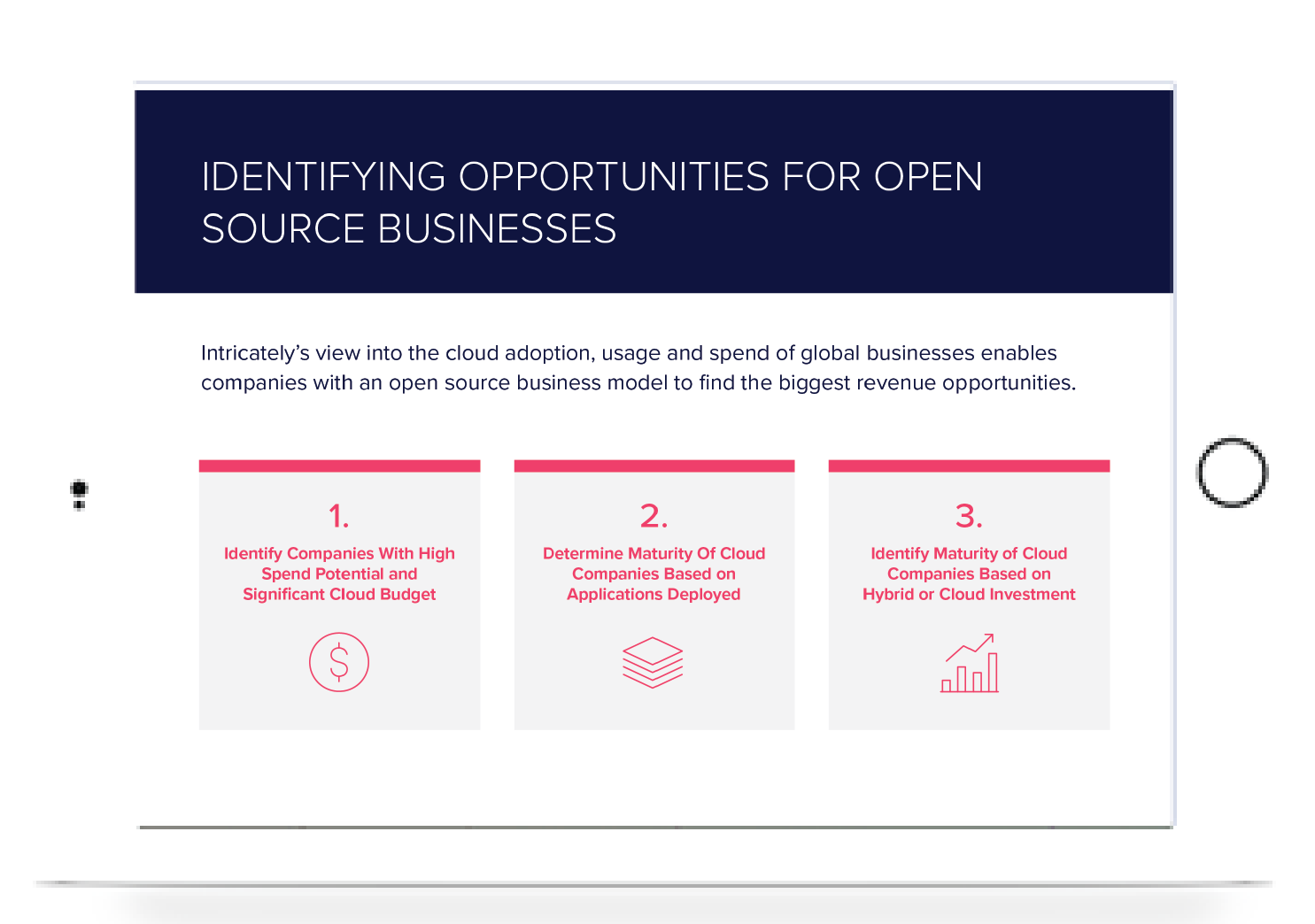 open source market report